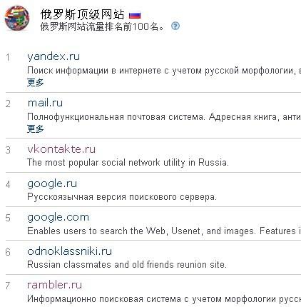 俄罗斯网站排名
