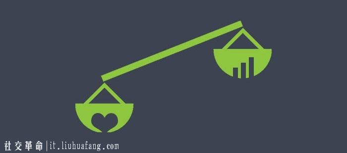 内容商和品牌商如何衡量原生广告的效果